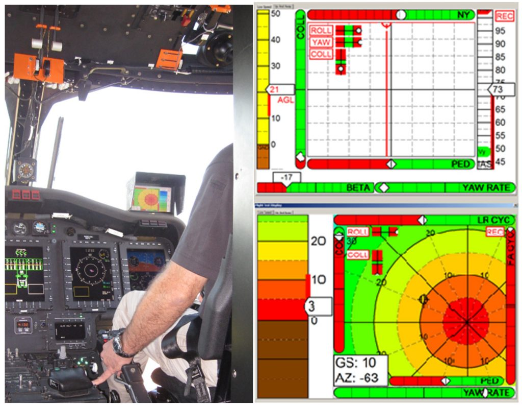 Figure 2: Flight Test Pilot visual aid and examples of the real-time data displayed